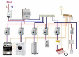 Монтаж УЗО в квартирном электрощите